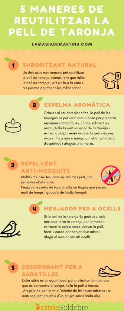 5 maneres de reutilitzar la pell de taronja
