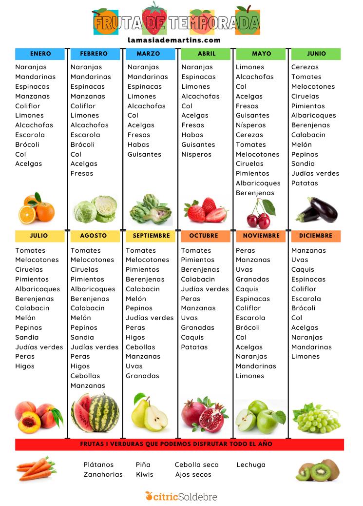 calendario fruta temporada